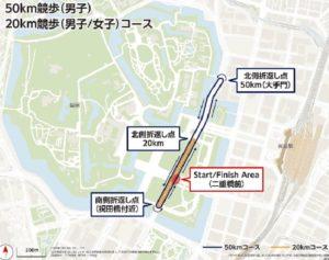 東京オリンピック2020競歩コース