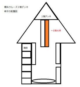 赤レンガ倉庫横浜クルーズ