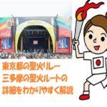 東京2020オリンピック聖火リレー